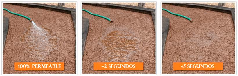 Permeabilidad de los pavimentos minerales decorativos