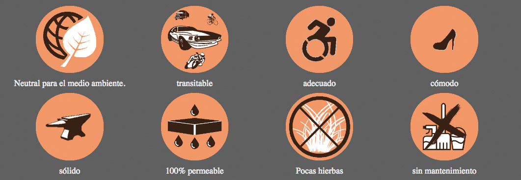 Características del hormigón poroso