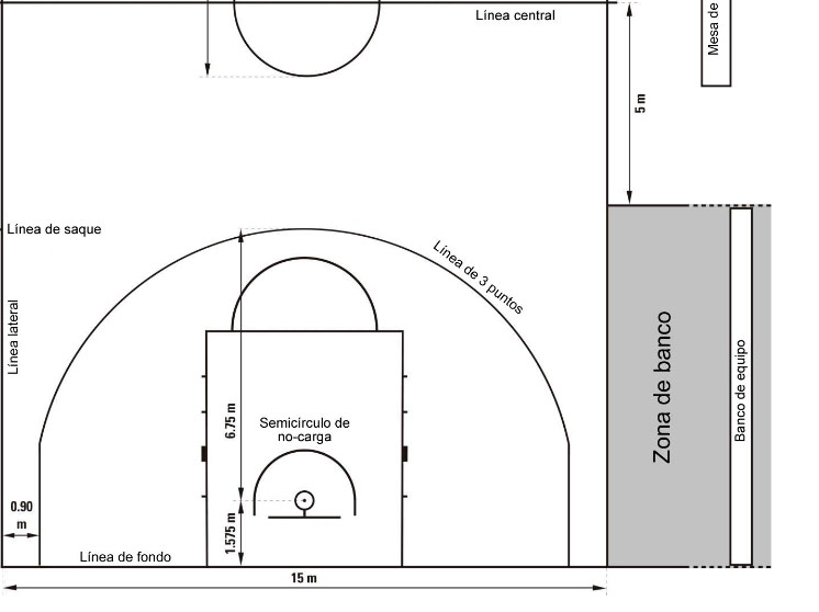 Medidas cancha baloncesto 3x3